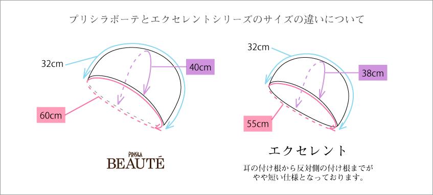 プリシラボーテとエクセレントシリーズのサイズの違いについて